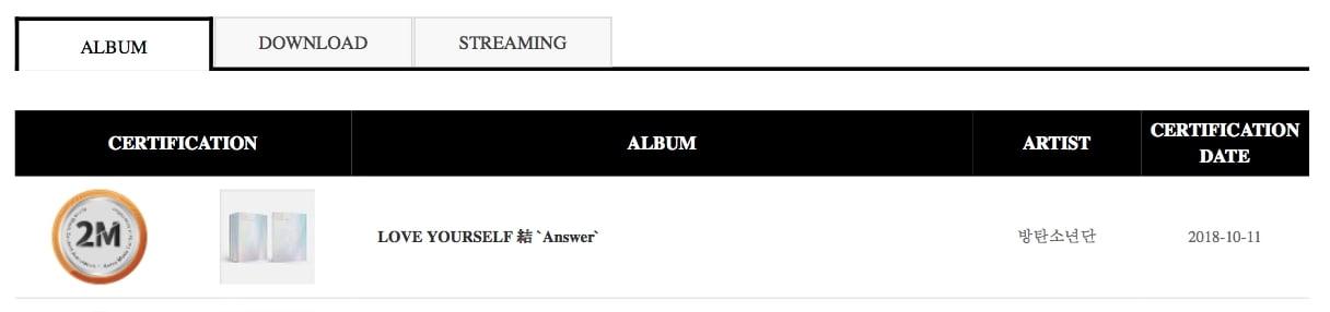 BTS-Certification.jpg