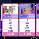 """Watch: iKON Takes 5th Win For """"Goodbye Road"""" On """"Inkigayo""""; Performances By Super Junior, NCT 127, And More"""