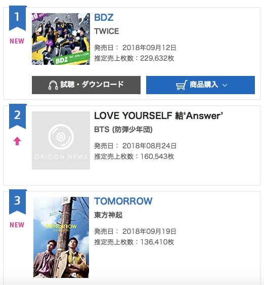 "Twice >> Album Japonés ""BDZ"" - Página 4 Oricon-TWICE-BTS-TVXQ"