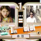 "Watch: IU Takes 1st Win For ""BBIBBI"" On ""Music Bank""; Performances By Lee Hong Ki, NCT 127, And More"