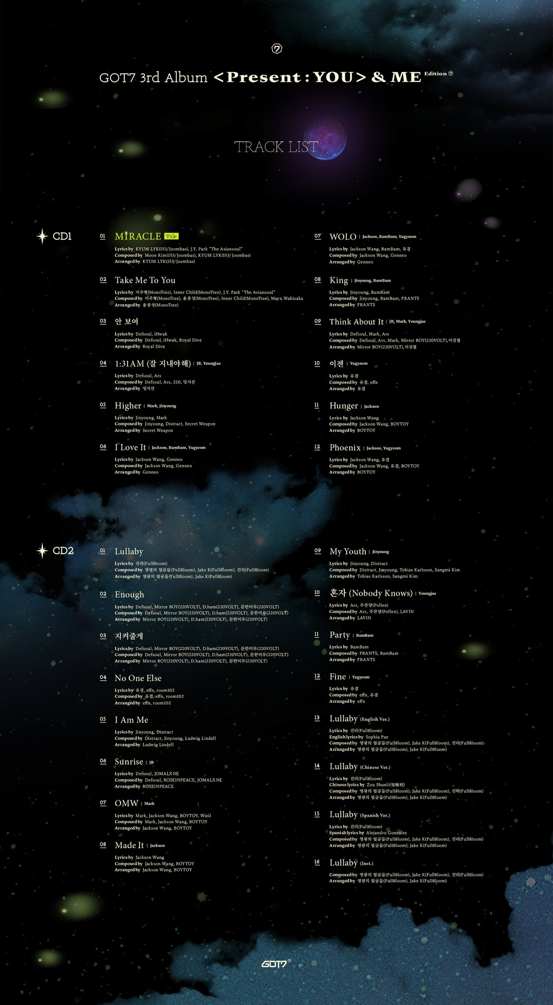 got7-present-track-list.jpg