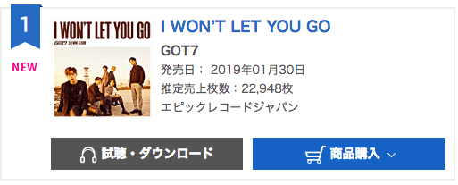 GOT7 Soars To Top Of Oricon's Daily Albums Chart With New