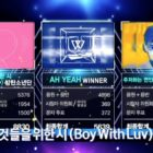 "Watch: BTS Takes 15th Win For ""Boy With Luv"" On MBC's ""Music Core""; Performances By GOT7, EXID, NCT 127, And More"