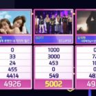 "Watch: GOT7 Takes 3rd Win For ""Eclipse"" On ""Inkigayo""; Performances By Lee Hi, AB6IX, ONEUS, And More"