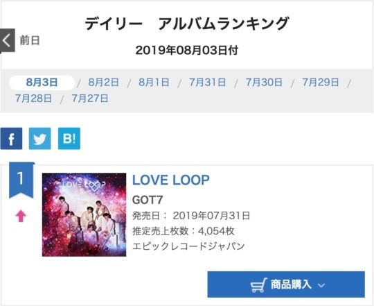 "Update: GOT7's ""Love Loop"" Rises To No  1 On Oricon's Daily Albums"