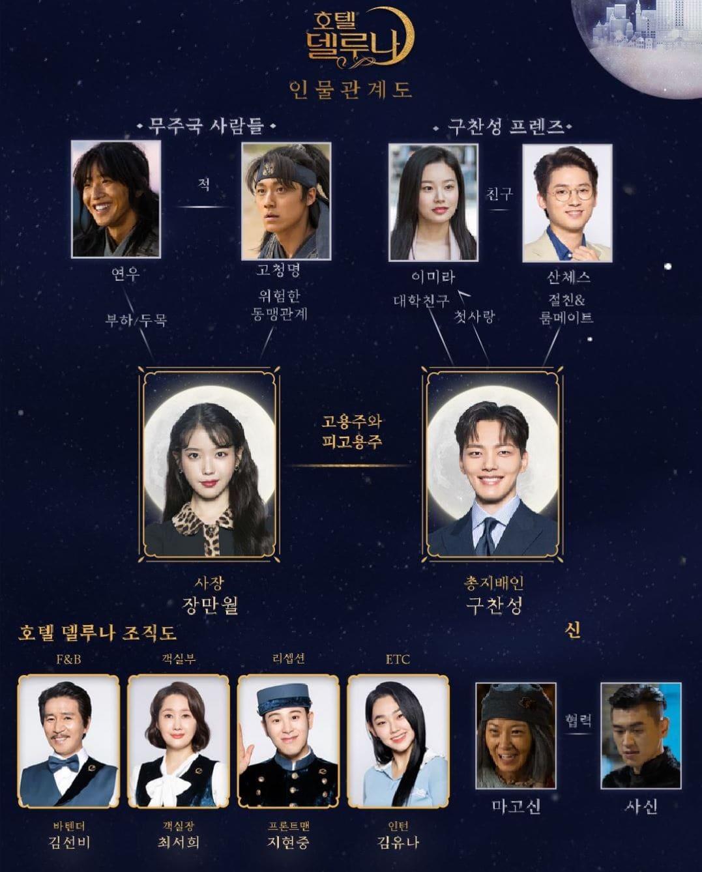 Poster drama Korea Hotel del Luna