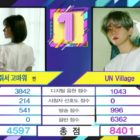"""Watch: Baekhyun Grabs 1st Win For """"UN Village"""" On """"Music Bank""""; Performances By (G)I-DLE, DAY6, And More"""