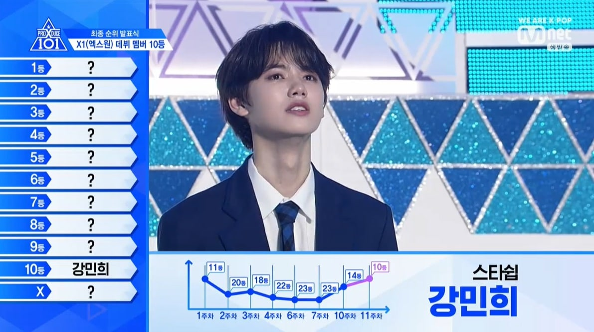 """Announcing The Top 11 Of """"Produce X 101"""" — X1 