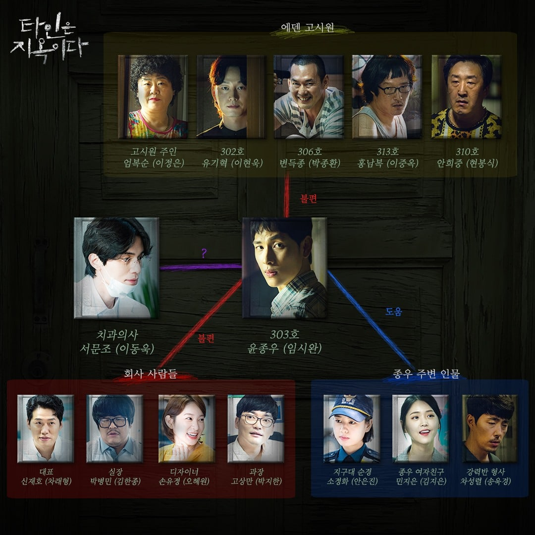 Drama 2019 Strangers From Hell 타인은 지옥이다 Page 3 K