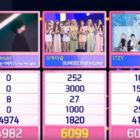 """Watch: Oh My Girl Takes 2nd Win For """"Bungee (Fall In Love)"""" On """"Inkigayo""""; Performances By WINNER's Kim Jin Woo, Weki Meki, And More"""