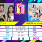"""Watch: ITZY Takes 10th Win For """"ICY"""" On """"Music Bank""""; Performances By Apink's Hayoung, UP10TION, The Boyz, And More"""