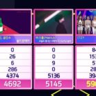 "Watch: ITZY Takes 12th Win For ""ICY"" On ""Inkigayo""; Performances By Red Velvet, Apink's Hayoung, UP10TION, And More"