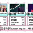 "Watch: Red Velvet Takes 5th Win For ""Umpah Umpah"" On ""Music Core""; Performances By Sunmi, ITZY, The Boyz, And More"