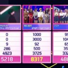 """Watch: Red Velvet Takes 6th Win For """"Umpah Umpah"""" On """"Inkigayo""""; Performances By Sunmi, ITZY, And More"""