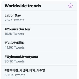 Red Velvet's Joy Trends Worldwide On Twitter As Fans Share