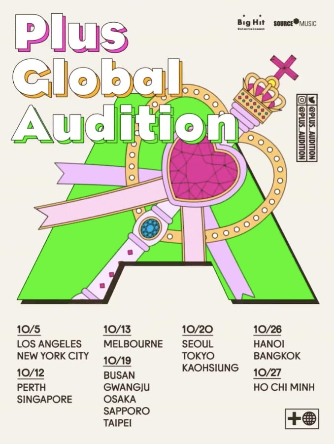 Jadwal Plus Global Audition