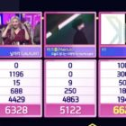 "Watch: X1 Takes 5th Win For ""Flash"" On ""Inkigayo""; Performances By CLC, Sunmi, Red Velvet, UP10TION, And More"