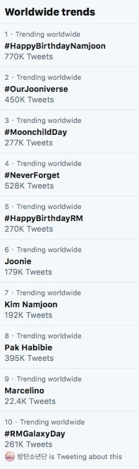 Aniversário do RM do BTS domina trending topics do Twitter