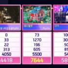 "Watch: Red Velvet Takes 8th Win And Triple Crown For ""Psycho"" On ""Inkigayo""; Performances By SF9, ATEEZ, MOMOLAND, And More"