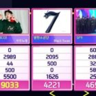 "Watch: Zico Takes 4th Win For ""Any Song"" On ""Inkigayo""; Performances By SF9, ATEEZ, Golden Child, And More"