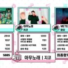 "Watch: Zico Takes 6th Win For ""Any Song"" On ""Music Core""; Performances By iKON, LOONA, EVERGLOW, And More"