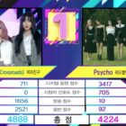 "Watch: GFRIEND Takes 3rd Win For ""Crossroads"" on ""Music Bank""; Performances By Moonbyul, PENTAGON, KARD, And More"