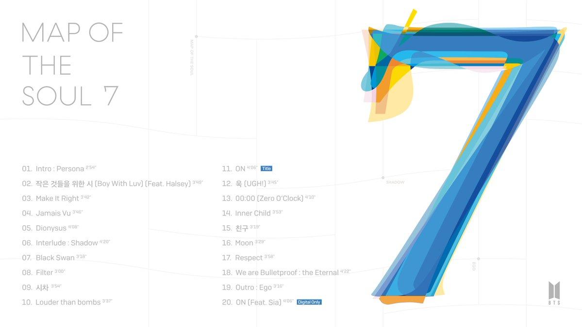 Resultado de imagen de BTS MAP OF THE SOUL 7