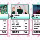 """Watch: Zico Takes 10th Win For """"Any Song"""" On """"Music Core""""; Performances By IZ*ONE, iKON, Weki Meki, And More"""