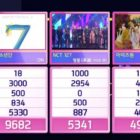 "Watch: BTS Takes 12th Win And Triple Crown For ""ON"" On ""Inkigayo""; Performances By NCT 127, ITZY, VICTON, And More"