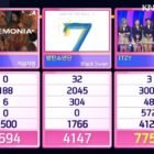 "Watch: ITZY Takes 8th Win And Triple Crown For ""WANNABE"" On ""Inkigayo""; Performances By EXO's Suho, Kang Daniel, And More"