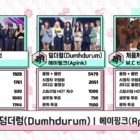 "Watch: Apink Takes 5th Win For ""Dumhdurum"" On ""Music Core""; Performances By MAMAMOO's Solar, GOT7, APRIL, And More"