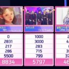 "IU Takes 2nd Win For ""eight"" (Feat. And Prod. By BTS' Suga) On ""Inkigayo"""