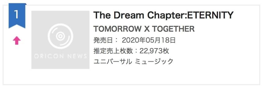 TXT Oricon