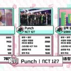 "Watch: NCT 127 Takes 3rd Win For ""Punch"" On ""Music Core"" + gugudan's Mina Shares Tearful Farewell As She Steps Down As MC"