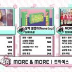 "Watch: TWICE Takes 4th Win For ""MORE & MORE"" On ""Music Core""; IZ*ONE's Kim Min Ju Makes 1st Appearance As New MC, And More"