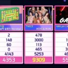 "TWICE Takes 9th Win For ""MORE & MORE"" On ""Inkigayo""; Performances By IZ*ONE, Stray Kids, Weki Meki, And More"