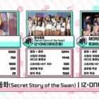 "Watch: IZ*ONE Takes 5th Win For ""Secret Story Of The Swan"" On ""Music Core""; Performances By Stray Kids, Golden Child, WJSN, And More"