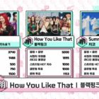 """Watch: BLACKPINK Takes 9th Win For """"How You Like That"""" On """"Music Core""""; Performances By Red Velvet – Irene & Seulgi, Jeong Sewoon, SF9, And More"""