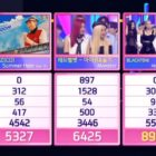"BLACKPINK Takes 10th Win And Triple Crown For ""How You Like That"" On ""Inkigayo""; Performances By Red Velvet – Irene & Seulgi, GFRIEND, And More"