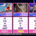 """Watch: MAMAMOO's Hwasa Takes 2nd Win For """"Maria"""" On """"Inkigayo""""; Performances By Somi, ATEEZ, Jessi, WayV, And More"""