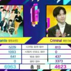 """Watch: BTS Takes 12th Win For """"Dynamite"""" On """"Music Bank""""; Performances By Taemin, Stray Kids, Moonbin & Sanha, And More"""