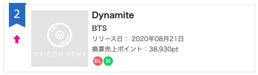 dynamite oricon