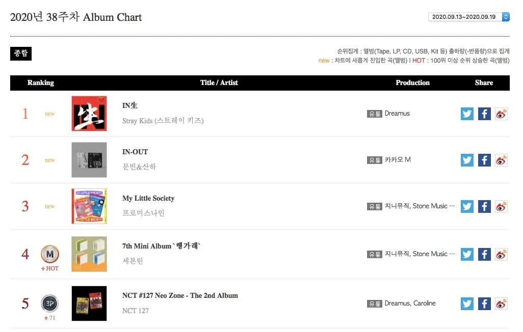 Album Chart2
