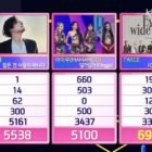 "Watch: TWICE Takes 6th Win For ""I CAN'T STOP ME"" On ""Inkigayo""; Performances By Taemin, GFRIEND, TXT, And More"