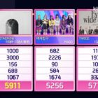 "Watch: SHINee's Taemin Takes 1st Win For ""IDEA"" On ""Inkigayo""; Performances By aespa, GFRIEND, BTOB 4U, And More"