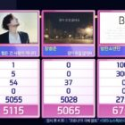 "Watch: BTS Takes 2nd Win For ""Life Goes On"" On ""Inkigayo""; Performances By CNBLUE, NCT U, aespa, And More"