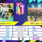 """Watch: NCT U Takes 2nd Win For  """"90's Love"""" On """"Music Bank""""; Performances By (G)I-DLE, VICTON, T1419, And More"""
