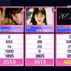 """aespa Takes 1st-Ever Win With """"Black Mamba"""" On """"Inkigayo"""""""