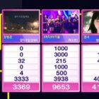 "Watch: (G)I-DLE Takes 5th Win For ""HWAA"" On ""Inkigayo""; Performances By TVXQ's Yunho, CRAVITY, Cherry Bullet, And More"