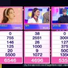 "IU Takes 8th Win And Triple Crown For ""Celebrity"" On ""Inkigayo"""
